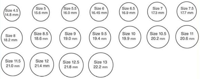 Guide To Jewelry Size And Fit The Loupe Truefacet