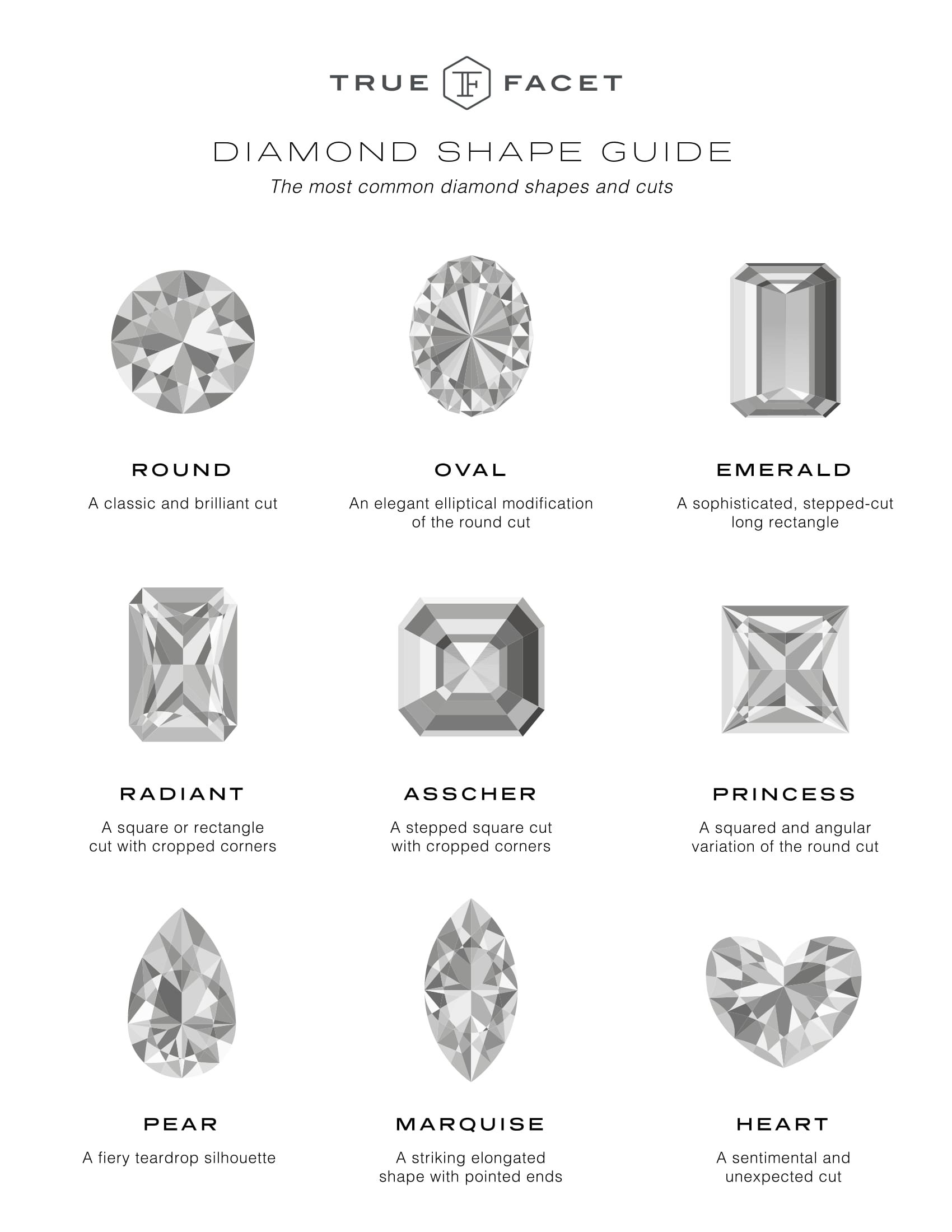 luxury guide charts stuff buying of magic ruby gia size pinterest diamond
