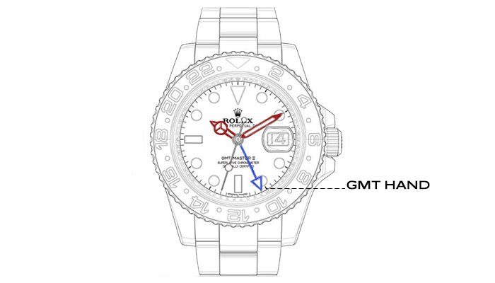 GMT-BEZEL-BODY-IMAGES_1