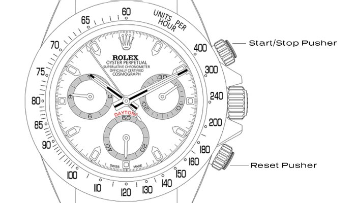 Chronograph Start, Stop, and Reset Pushers
