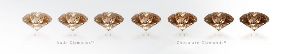 Chocolate and Brown Diamond Scale, Courtesy of Le Vian