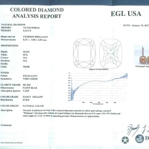 EGL USA Certified 6.12 Carat Total Cushion Fancy Yellow Diamond Cocktail Ring